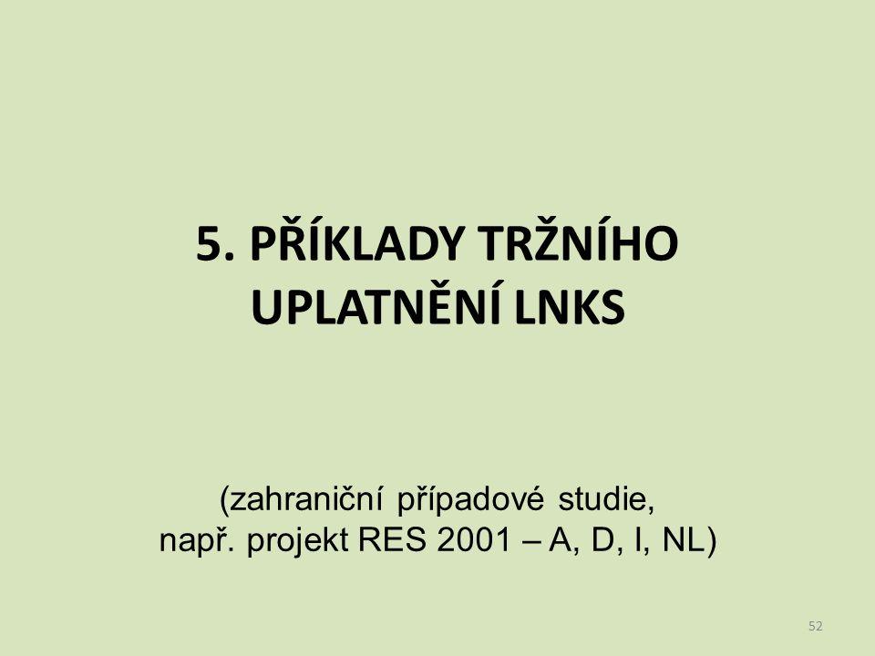 52 5. PŘÍKLADY TRŽNÍHO UPLATNĚNÍ LNKS (zahraniční případové studie, např. projekt RES 2001 – A, D, I, NL)