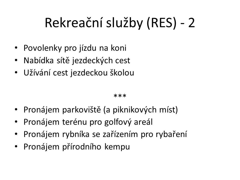 Rekreační služby (RES) - 2 Povolenky pro jízdu na koni Nabídka sítě jezdeckých cest Užívání cest jezdeckou školou *** Pronájem parkoviště (a piknikový