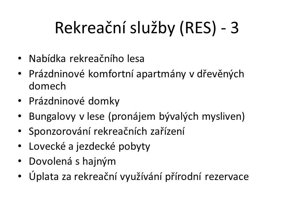 Rekreační služby (RES) - 3 Nabídka rekreačního lesa Prázdninové komfortní apartmány v dřevěných domech Prázdninové domky Bungalovy v lese (pronájem bý