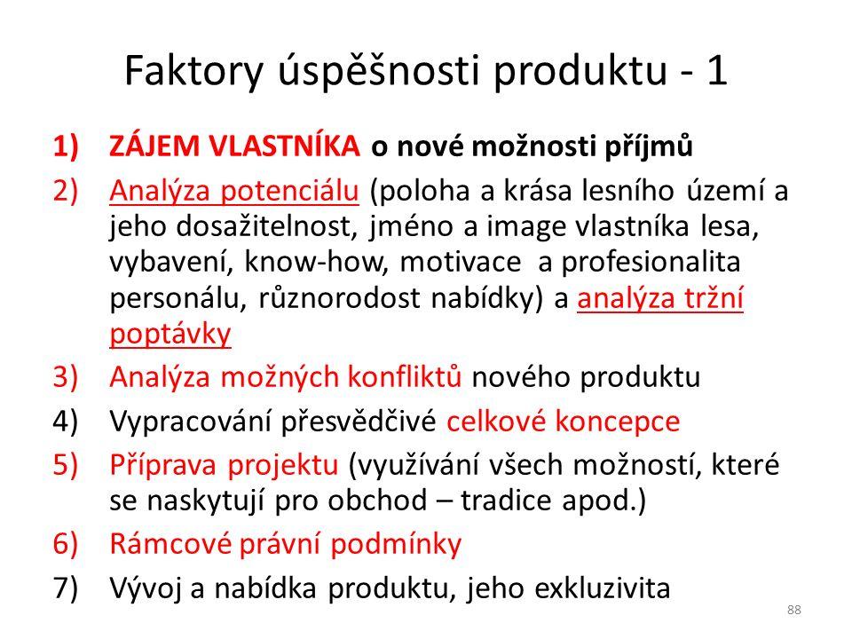 Faktory úspěšnosti produktu - 1 1)ZÁJEM VLASTNÍKA o nové možnosti příjmů 2)Analýza potenciálu (poloha a krása lesního území a jeho dosažitelnost, jmén