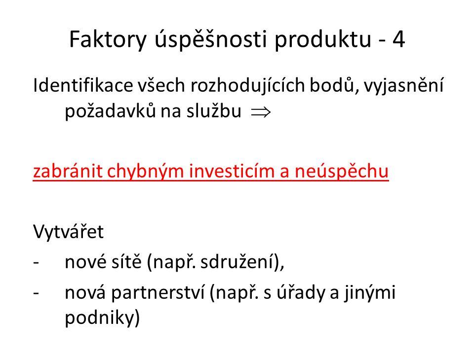 Faktory úspěšnosti produktu - 4 Identifikace všech rozhodujících bodů, vyjasnění požadavků na službu  zabránit chybným investicím a neúspěchu Vytváře
