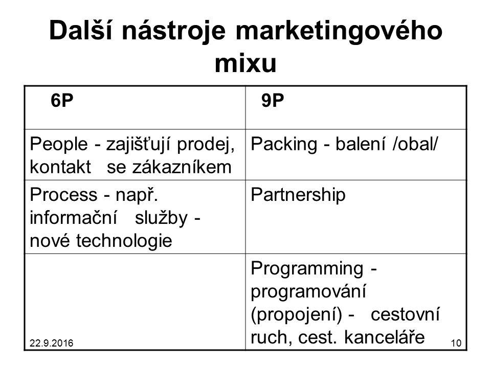 22.9.201610 Další nástroje marketingového mixu 6P 9P People - zajišťují prodej, kontakt se zákazníkem Packing - balení /obal/ Process - např.