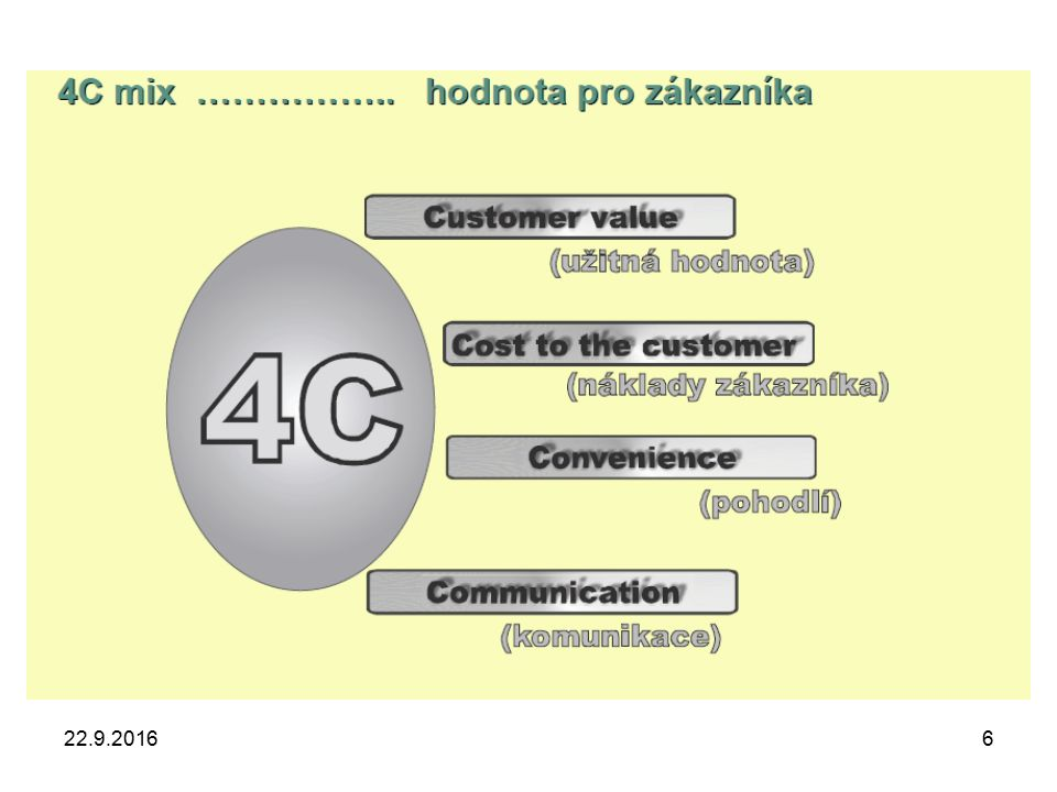 22.9.201617 Marketingové řízení – kontrola Kontrola plnění plánu Analýza prodeje Analýza tržního podílu Analýza marketingových nákladů (poměr k prodeji) Kontrola ziskovosti dosahovaného prodeje celkem i jednotlivých výrobků nebo jejich skupin Kontrola marketingové strategie – periodické přezkoumání účinnosti aktuálně k trhu