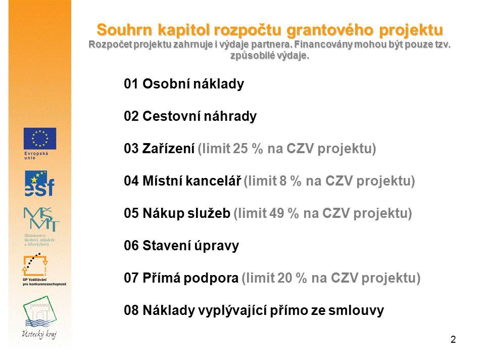 2 Souhrn kapitol rozpočtu grantového projektu Rozpočet projektu zahrnuje i výdaje partnera.
