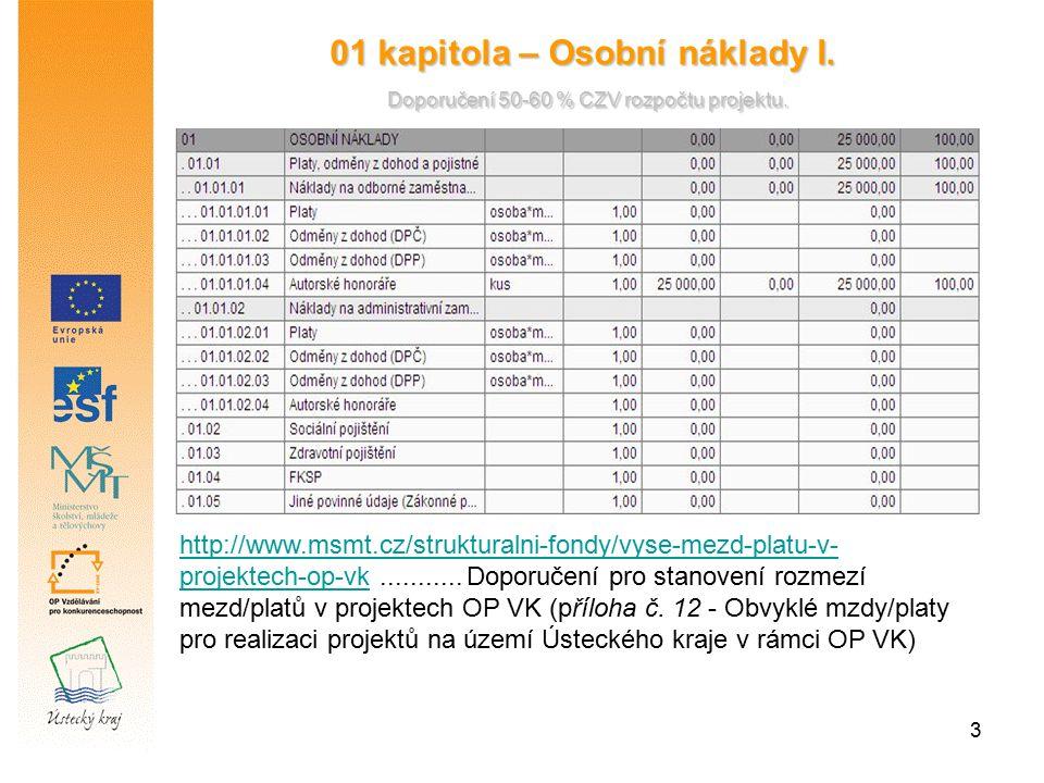3 01 kapitola – Osobní náklady I. Doporučení 50-60 % CZV rozpočtu projektu.