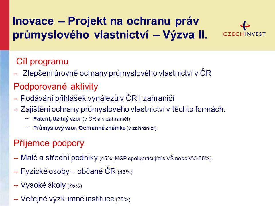 Inovace – Projekt na ochranu práv průmyslového vlastnictví – Výzva II. Cíl programu -- Zlepšení úrovně ochrany průmyslového vlastnictví v ČR Podporova