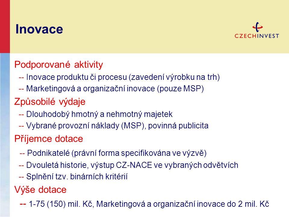 Inovace Podporované aktivity -- Inovace produktu či procesu (zavedení výrobku na trh) -- Marketingová a organizační inovace (pouze MSP) Způsobilé výda