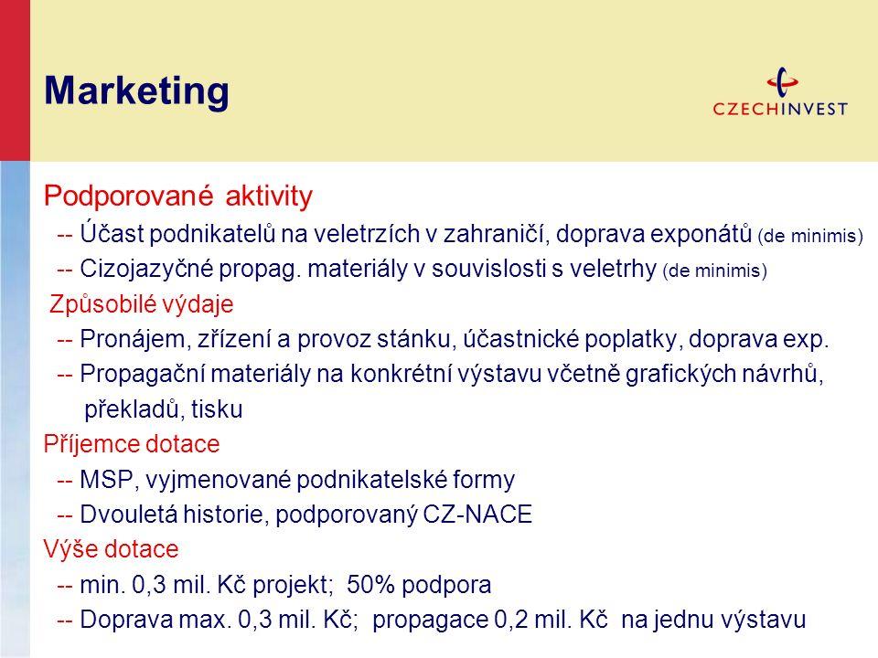Marketing Podporované aktivity -- Účast podnikatelů na veletrzích v zahraničí, doprava exponátů (de minimis) -- Cizojazyčné propag. materiály v souvis