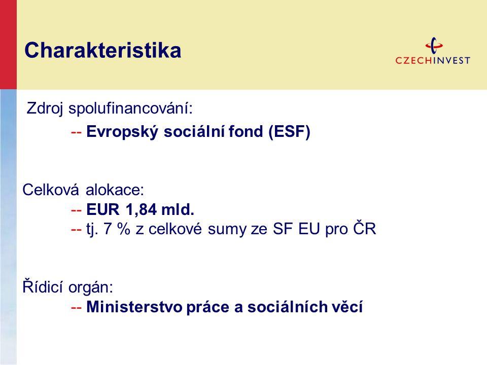 Charakteristika Zdroj spolufinancování: -- Evropský sociální fond (ESF) Celková alokace: -- EUR 1,84 mld. -- tj. 7 % z celkové sumy ze SF EU pro ČR Ří