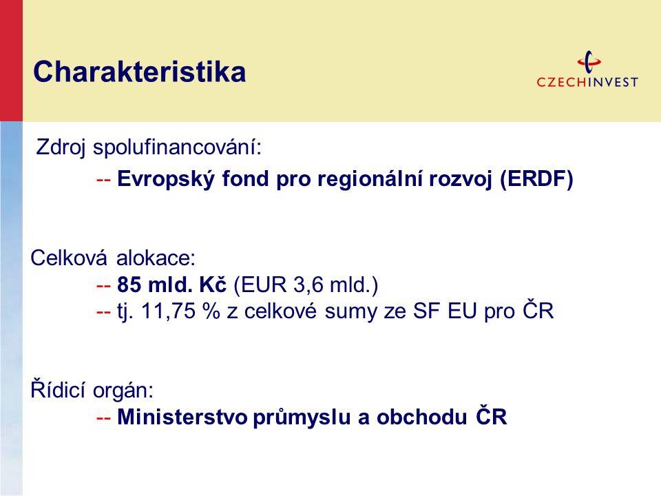 Charakteristika Zdroj spolufinancování: -- Evropský fond pro regionální rozvoj (ERDF) Celková alokace: -- 85 mld. Kč (EUR 3,6 mld.) -- tj. 11,75 % z c