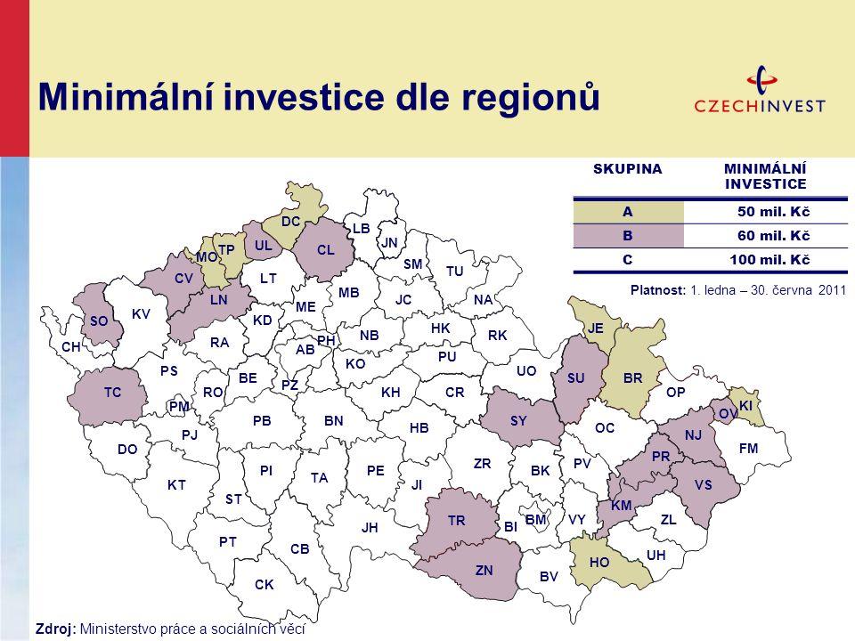 Minimální investice dle regionů A 50 mil. Kč B 60 mil. Kč C 100 mil. Kč SKUPINAMINIMÁLNÍ INVESTICE Platnost: 1. ledna – 30. června 2011 CH SM OV LN LB