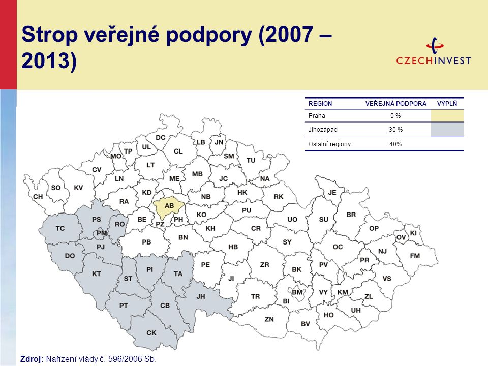Strop veřejné podpory (2007 – 2013) REGIONVEŘEJNÁ PODPORAVÝPLŇ Praha0 % Jihozápad30 % Ostatní regiony40% Zdroj: Nařízení vlády č. 596/2006 Sb.