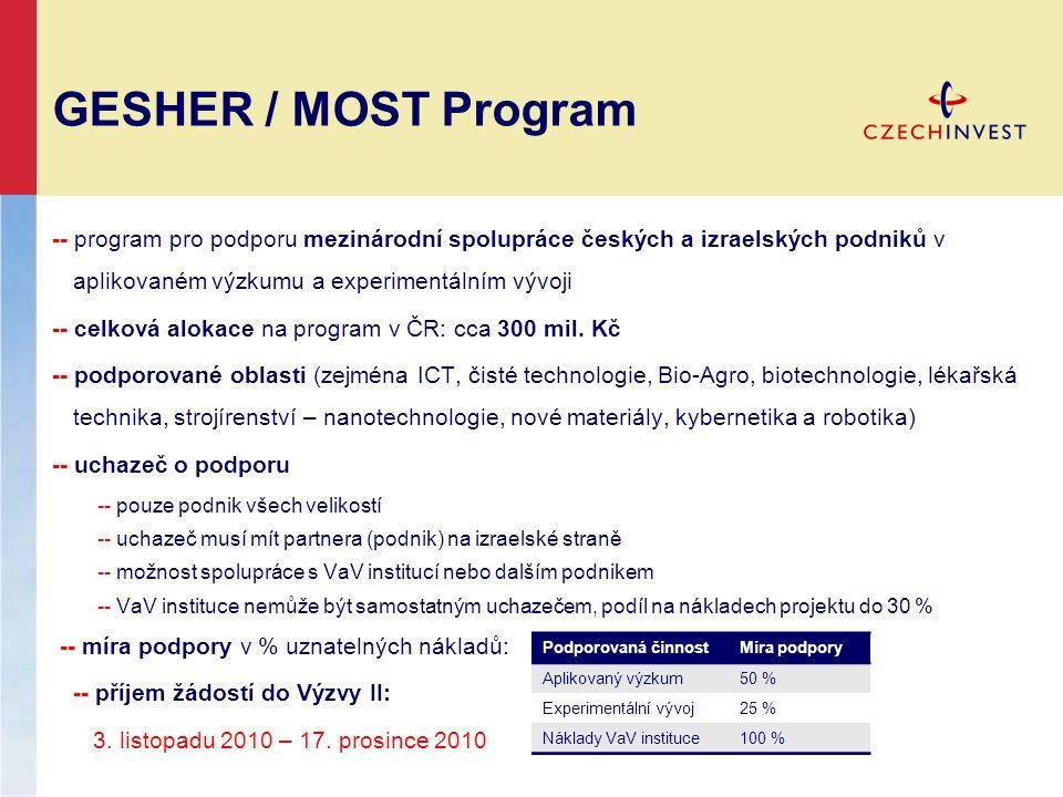 GESHER / MOST Program -- program pro podporu mezinárodní spolupráce českých a izraelských podniků v aplikovaném výzkumu a experimentálním vývoji -- ce