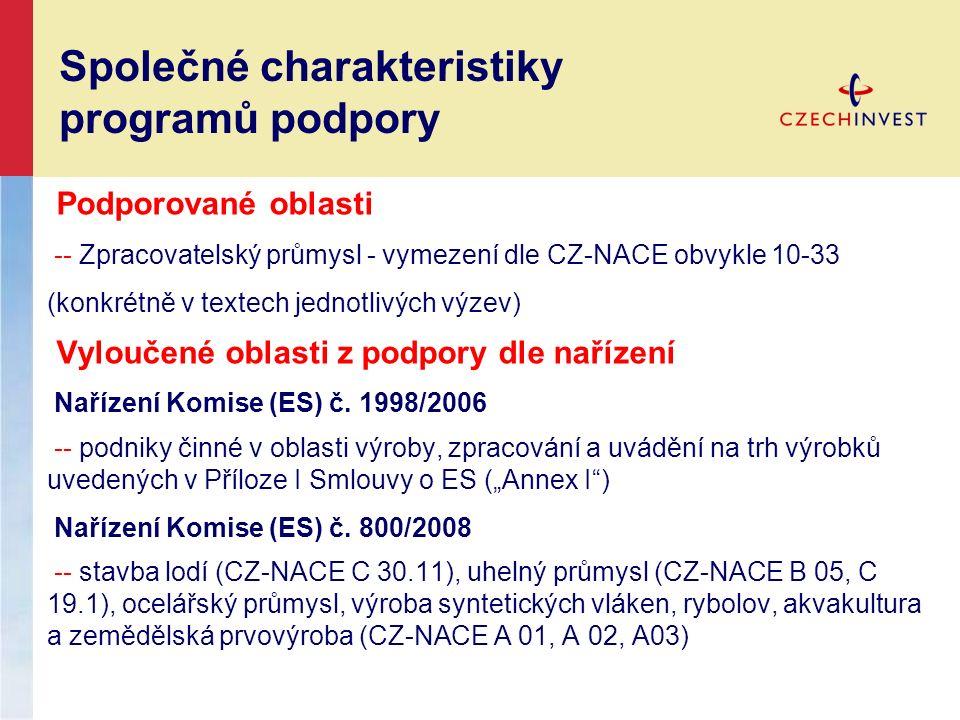 Podporované oblasti -- Zpracovatelský průmysl - vymezení dle CZ-NACE obvykle 10-33 (konkrétně v textech jednotlivých výzev) Vyloučené oblasti z podpor