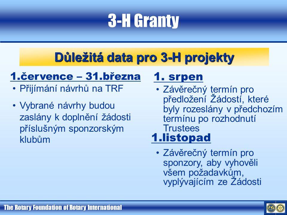 The Rotary Foundation of Rotary International 3-H Granty Důležitá data pro 3-H projekty 1.července – 31.března Přijímání návrhů na TRF Vybrané návrhy budou zaslány k doplnění žádosti příslušným sponzorským klubům 1.