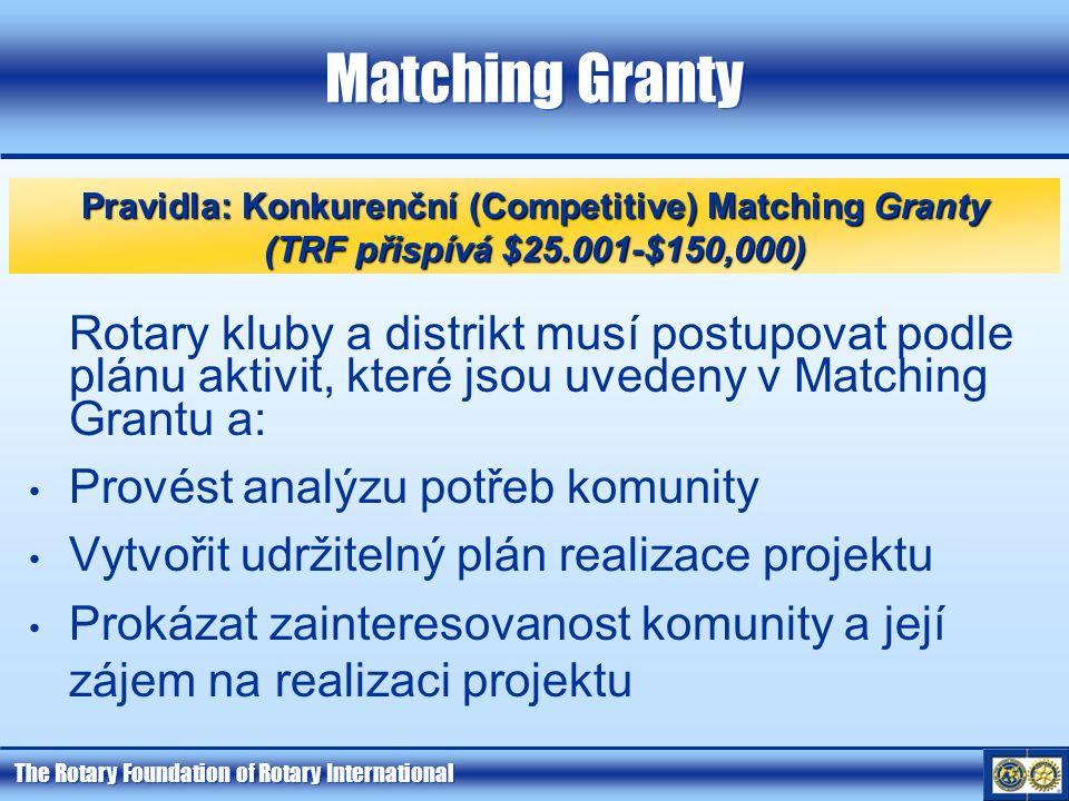 The Rotary Foundation of Rotary International Matching Granty Rotary kluby a distrikt musí postupovat podle plánu aktivit, které jsou uvedeny v Matching Grantu a: Provést analýzu potřeb komunity Vytvořit udržitelný plán realizace projektu Prokázat zainteresovanost komunity a její zájem na realizaci projektu Pravidla: Konkurenční (Competitive) Matching Granty (TRF přispívá $25.001-$150,000)