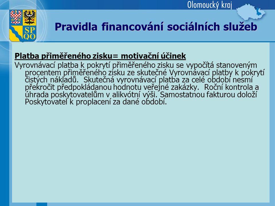 10 Pravidla financování sociálních služeb Kalkulace