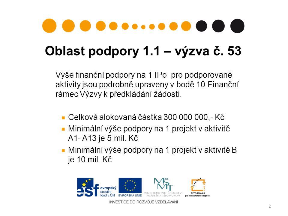 Oblast podpory 1.1 – výzva č.53 Míra podpory: 100% způsobilých výdajů projektu 85% ESF 15% SR 1.