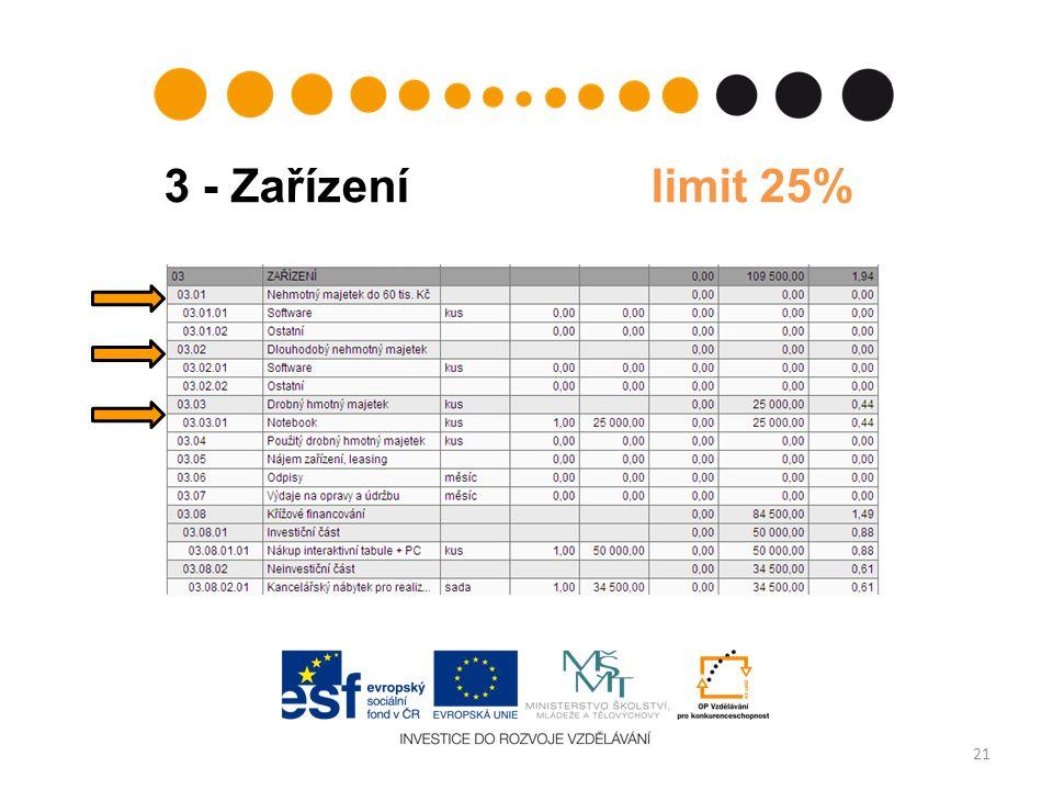 3 - Zařízení limit 25% 21