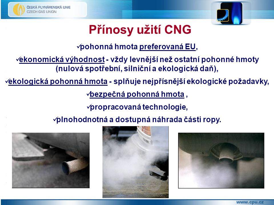 Přínosy užití CNG pohonná hmota preferovaná EU, ekonomická výhodnost - vždy levnější než ostatní pohonné hmoty (nulová spotřební, silniční a ekologická daň), ekologická pohonná hmota - splňuje nejpřísnější ekologické požadavky, bezpečná pohonná hmota, propracovaná technologie, plnohodnotná a dostupná náhrada části ropy.