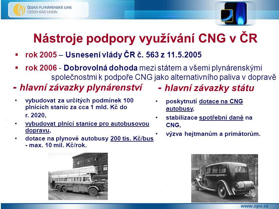 Nástroje podpory využívání CNG v ČR  rok 2005 – Usnesení vlády ČR č.