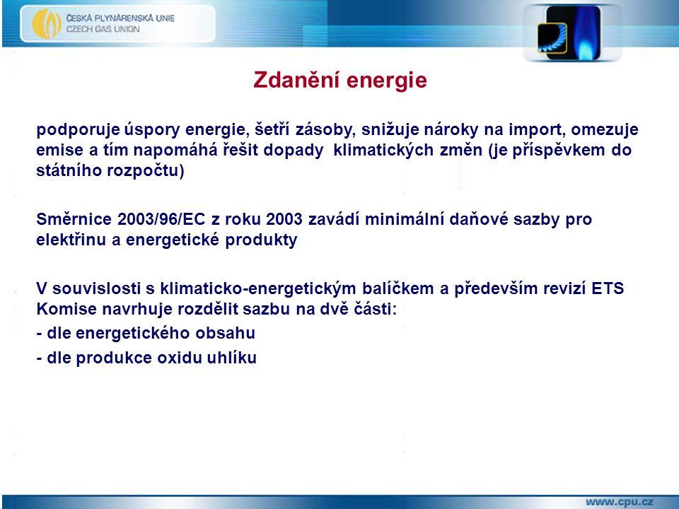 podporuje úspory energie, šetří zásoby, snižuje nároky na import, omezuje emise a tím napomáhá řešit dopady klimatických změn (je příspěvkem do státního rozpočtu) Směrnice 2003/96/EC z roku 2003 zavádí minimální daňové sazby pro elektřinu a energetické produkty V souvislosti s klimaticko-energetickým balíčkem a především revizí ETS Komise navrhuje rozdělit sazbu na dvě části: - dle energetického obsahu - dle produkce oxidu uhlíku Zdanění energie