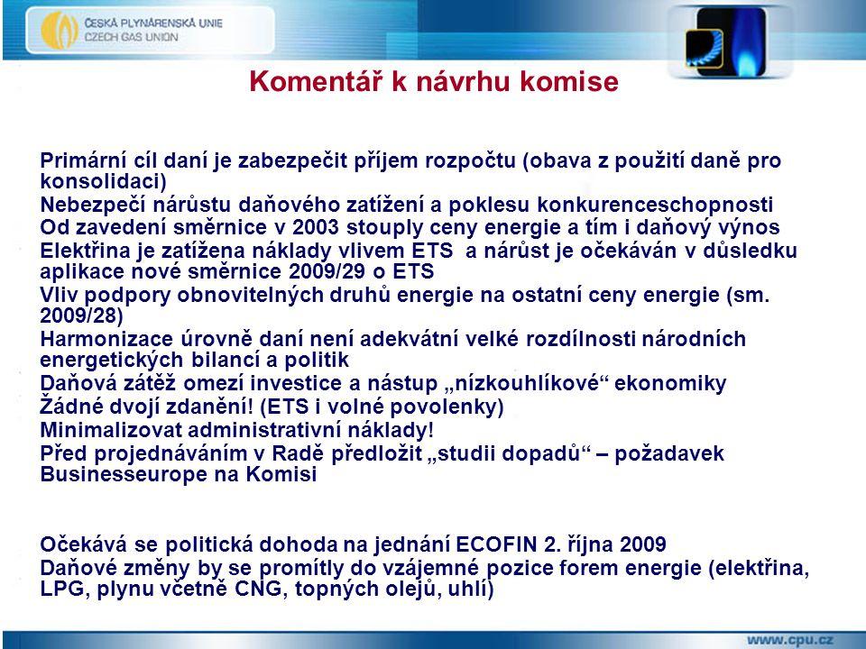 Primární cíl daní je zabezpečit příjem rozpočtu (obava z použití daně pro konsolidaci) Nebezpečí nárůstu daňového zatížení a poklesu konkurenceschopnosti Od zavedení směrnice v 2003 stouply ceny energie a tím i daňový výnos Elektřina je zatížena náklady vlivem ETS a nárůst je očekáván v důsledku aplikace nové směrnice 2009/29 o ETS Vliv podpory obnovitelných druhů energie na ostatní ceny energie (sm.