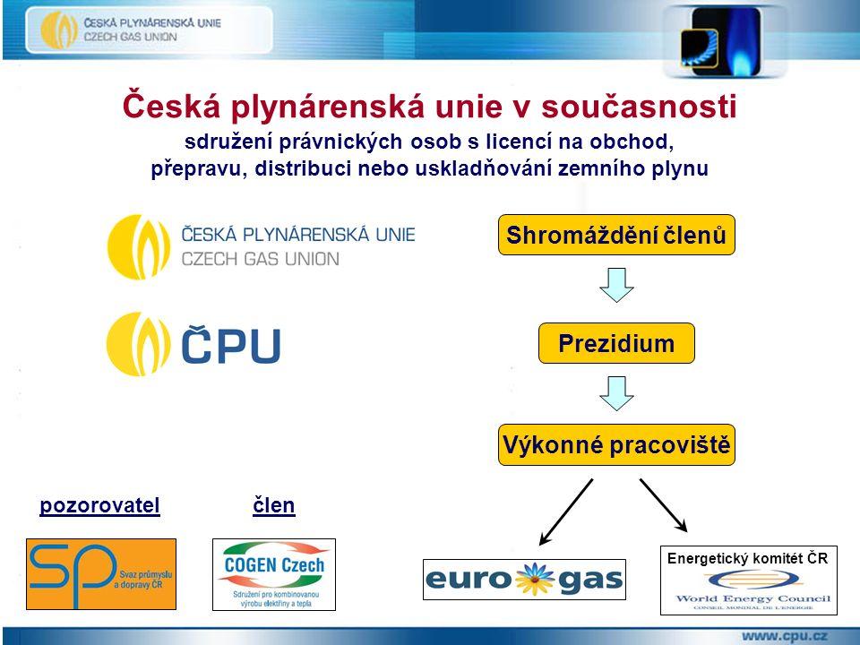 Česká plynárenská unie v současnosti sdružení právnických osob s licencí na obchod, přepravu, distribuci nebo uskladňování zemního plynu Prezidium Výkonné pracoviště Energetický komitét ČR A A Shromáždění členů členpozorovatel