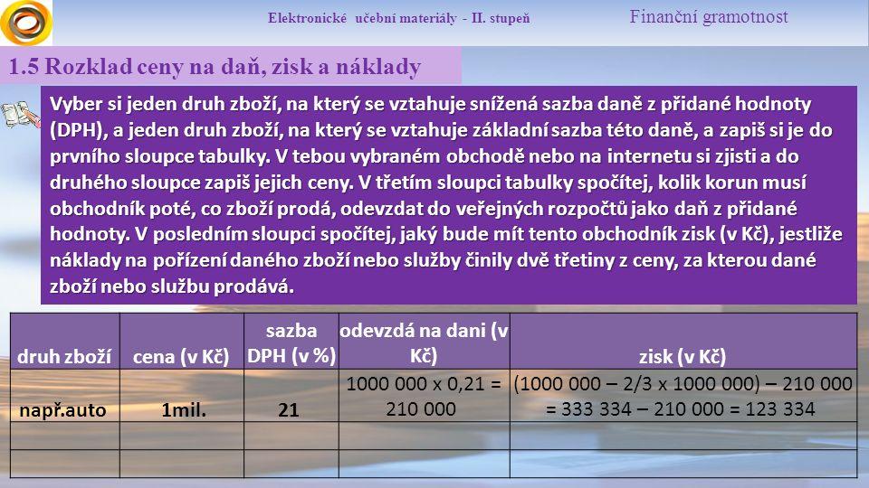 Elektronické učební materiály - II. stupeň Finanční gramotnost 1.5 Rozklad ceny na daň, zisk a náklady Vyber si jeden druh zboží, na který se vztahuje
