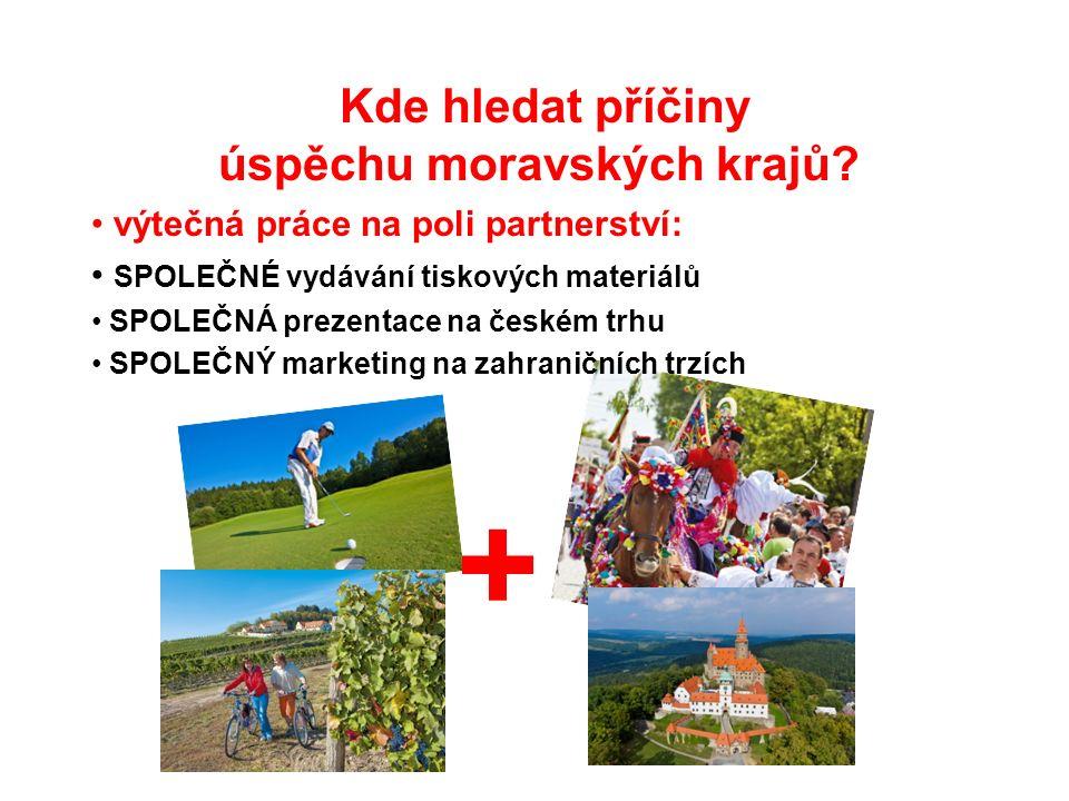 výtečná práce na poli partnerství: SPOLEČNÉ vydávání tiskových materiálů SPOLEČNÁ prezentace na českém trhu SPOLEČNÝ marketing na zahraničních trzích Kde hledat příčiny úspěchu moravských krajů.