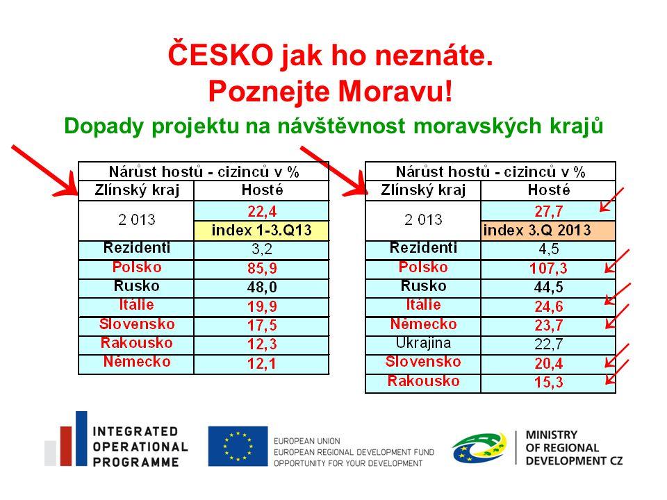 Dopady projektu na návštěvnost moravských krajů ČESKO jak ho neznáte. Poznejte Moravu! → → → → → → → →