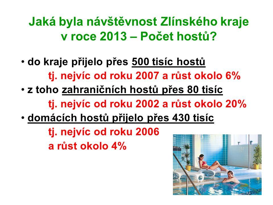 Jaká byla návštěvnost Zlínského kraje v roce 2013 – Počet hostů? do kraje přijelo přes 500 tisíc hostů tj. nejvíc od roku 2007 a růst okolo 6% z toho