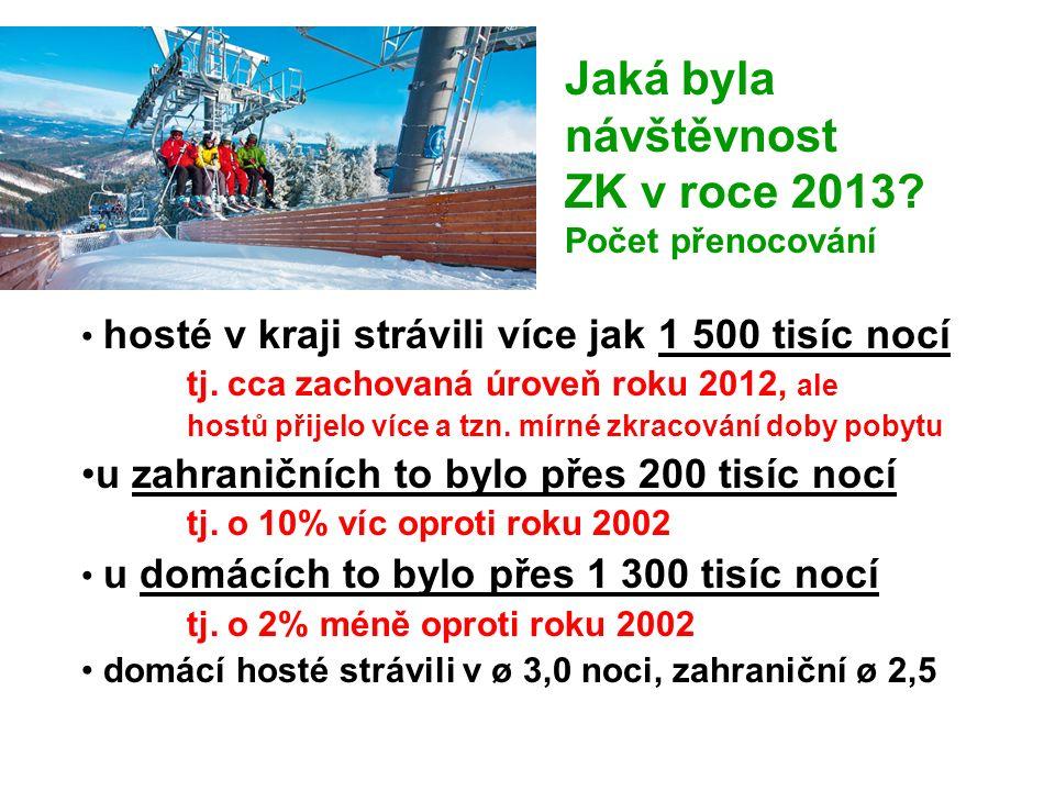 Dopady projektu na návštěvnost moravských krajů ČESKO jak ho neznáte.
