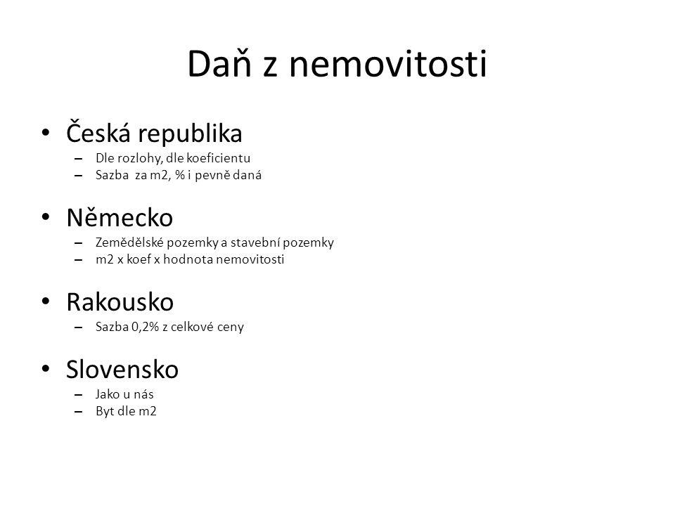Daň z nemovitosti Česká republika – Dle rozlohy, dle koeficientu – Sazba za m2, % i pevně daná Německo – Zemědělské pozemky a stavební pozemky – m2 x koef x hodnota nemovitosti Rakousko – Sazba 0,2% z celkové ceny Slovensko – Jako u nás – Byt dle m2