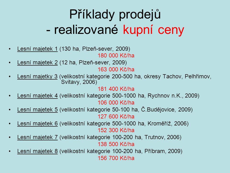 Příklady prodejů - realizované kupní ceny Lesní majetek 1 (130 ha, Plzeň-sever, 2009) 180 000 Kč/ha Lesní majetek 2 (12 ha, Plzeň-sever, 2009) 163 000