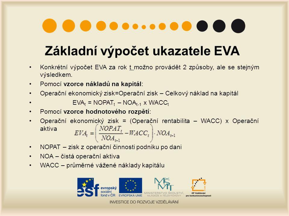 Základní výpočet ukazatele EVA Konkrétní výpočet EVA za rok t možno provádět 2 způsoby, ale se stejným výsledkem.