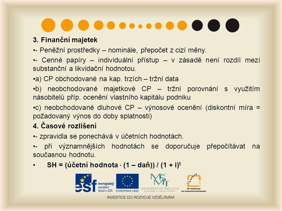 3. Finanční majetek - Peněžní prostředky – nominále, přepočet z cizí měny.