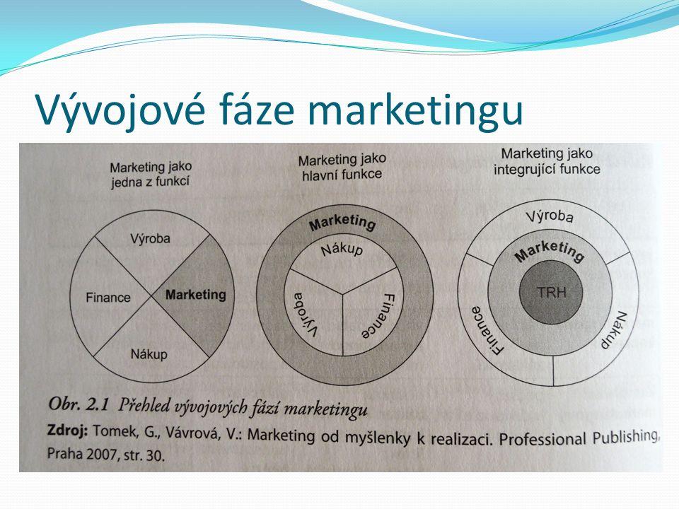 Marketingový mix chápeme jako soubor nástrojů podniku, které umožňují ovlivňovat chování spotřebitele.