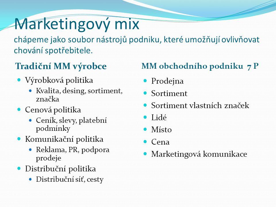 Specifika MM obchodníka Na rozdíl od výrobního podniku, kde rozhodující prvek je výroba, u obchodu je jim lokalizace, sortiment a cena.