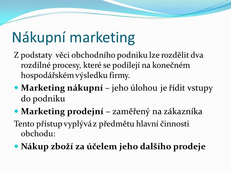 Nákupní marketing Cílem je získat takové zboží, které umožní realizovat strategii firmy.