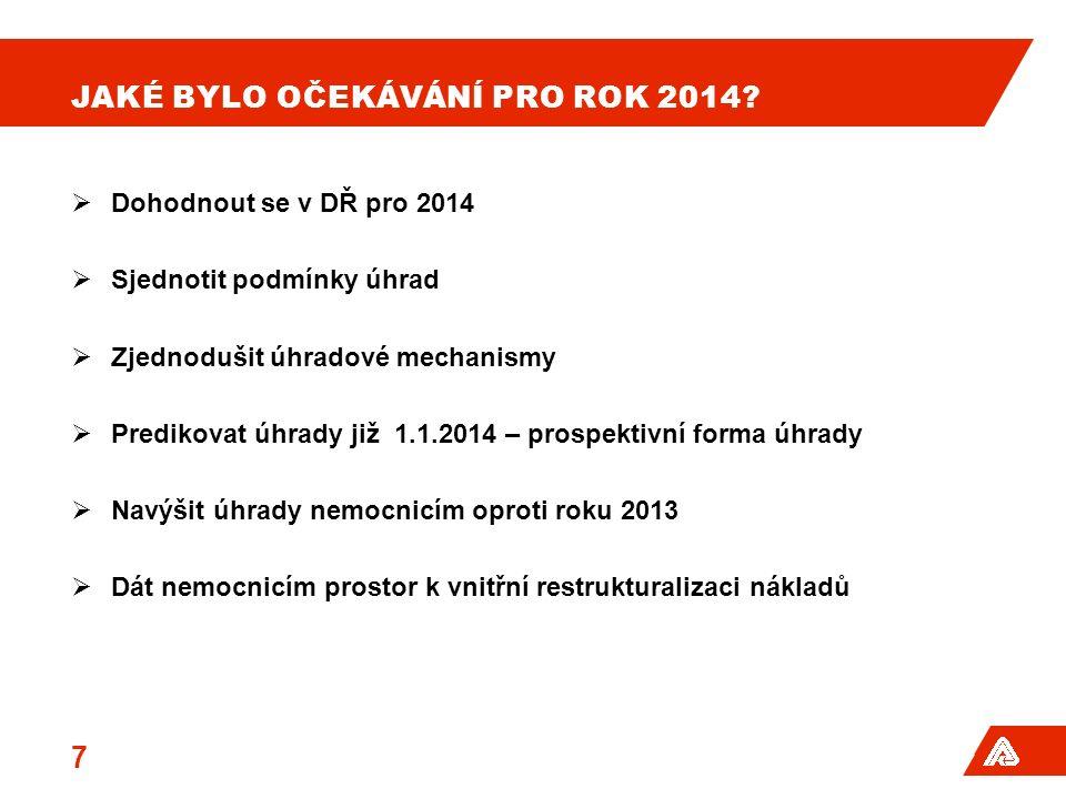 JAKÉ BYLO OČEKÁVÁNÍ PRO ROK 2014.
