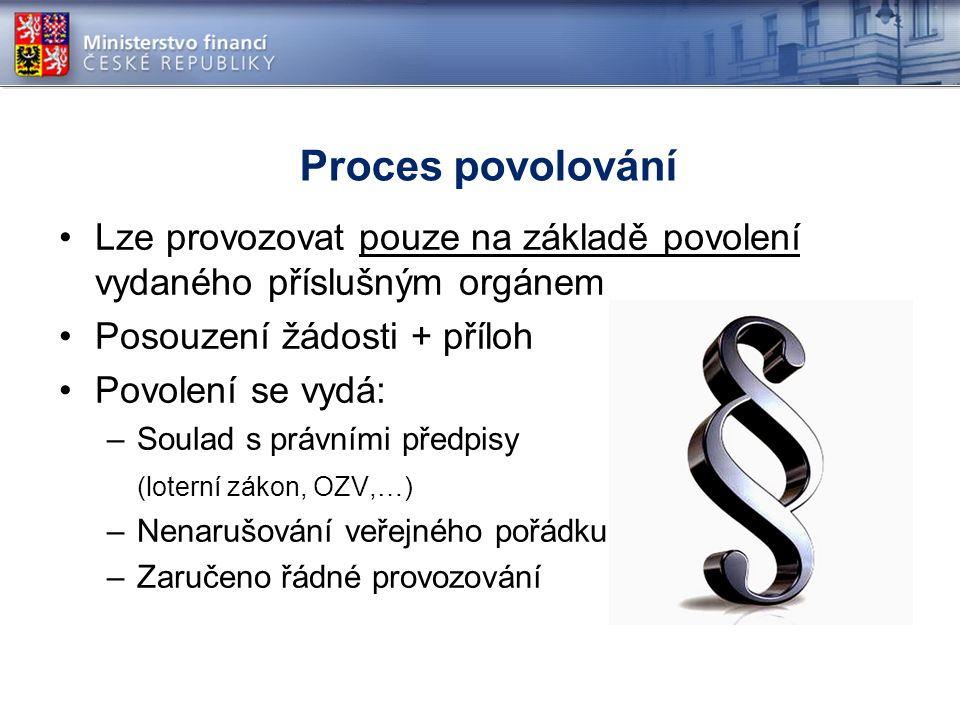 Proces povolování Lze provozovat pouze na základě povolení vydaného příslušným orgánem Posouzení žádosti + příloh Povolení se vydá: –Soulad s právními