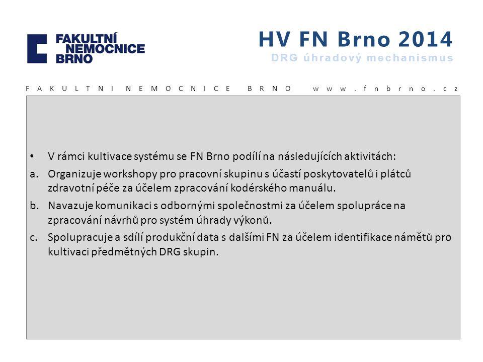 HV FN Brno 2014 DRG úhradový mechanismus F A K U L T N I N E M O C N I C E B R N O w w w. f n b r n o. c z V rámci kultivace systému se FN Brno podílí