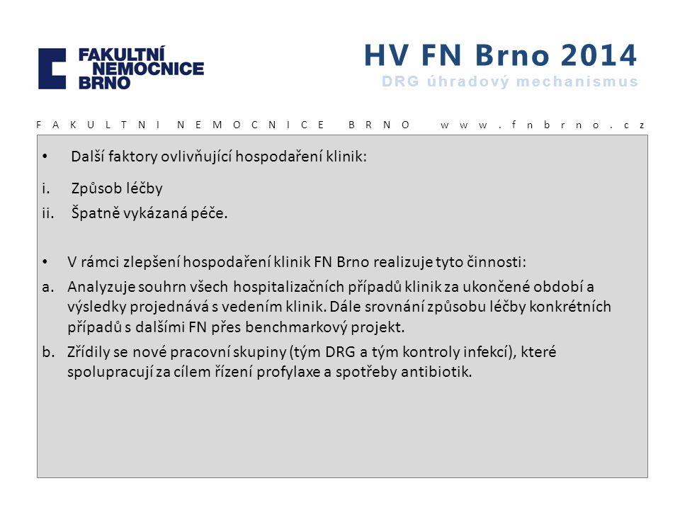 HV FN Brno 2014 DRG úhradový mechanismus F A K U L T N I N E M O C N I C E B R N O w w w. f n b r n o. c z Další faktory ovlivňující hospodaření klini