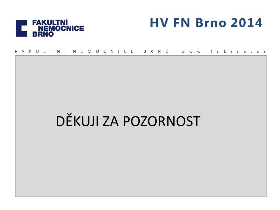 HV FN Brno 2014 F A K U L T N I N E M O C N I C E B R N O w w w. f n b r n o. c z DĚKUJI ZA POZORNOST