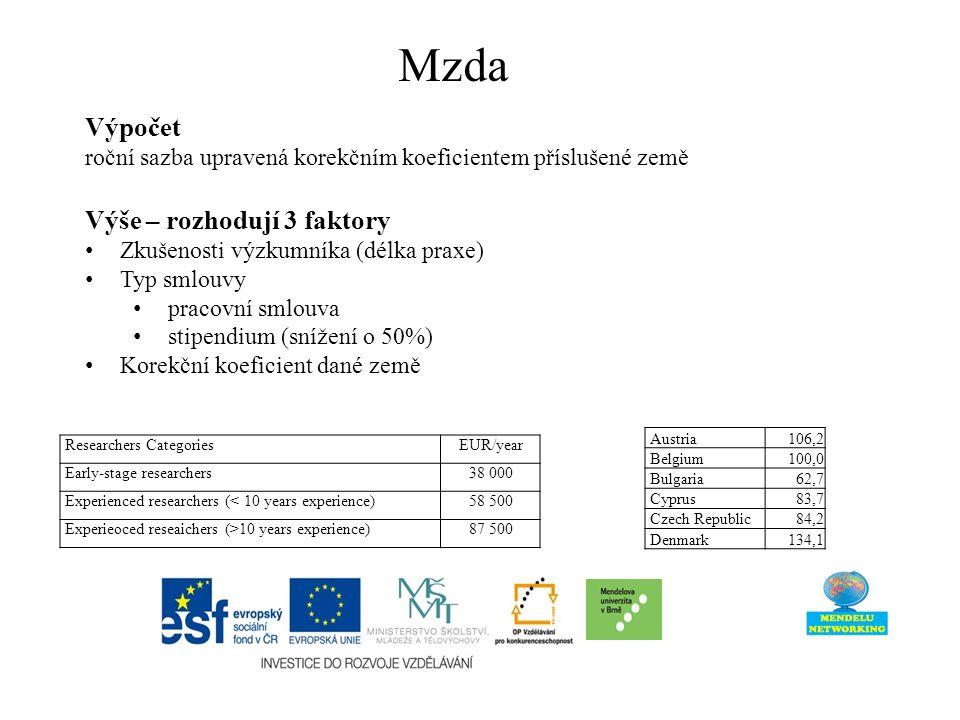 Výpočet roční sazba upravená korekčním koeficientem příslušené země Výše – rozhodují 3 faktory Zkušenosti výzkumníka (délka praxe) Typ smlouvy pracovní smlouva stipendium (snížení o 50%) Korekční koeficient dané země Mzda Researchers CategoriesEUR/year Early-stage researchers38 000 Experienced researchers (< 10 years experience)58 500 Experieoced reseaichers (>10 years experience)87 500 Austria106,2 Belgium100,0 Bulgaria62,7 Cyprus83,7 Czech Republic84,2 Denmark134,1
