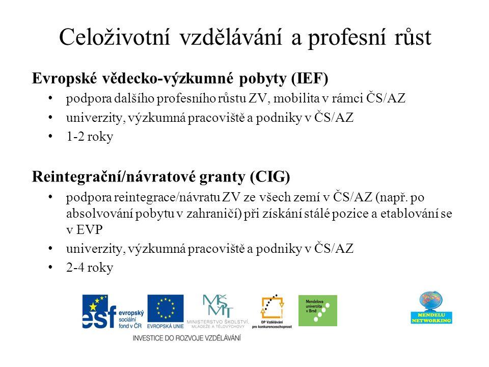 Evropské vědecko-výzkumné pobyty (IEF) podpora dalšího profesního růstu ZV, mobilita v rámci ČS/AZ univerzity, výzkumná pracoviště a podniky v ČS/AZ 1-2 roky Reintegrační/návratové granty (CIG) podpora reintegrace/návratu ZV ze všech zemí v ČS/AZ (např.