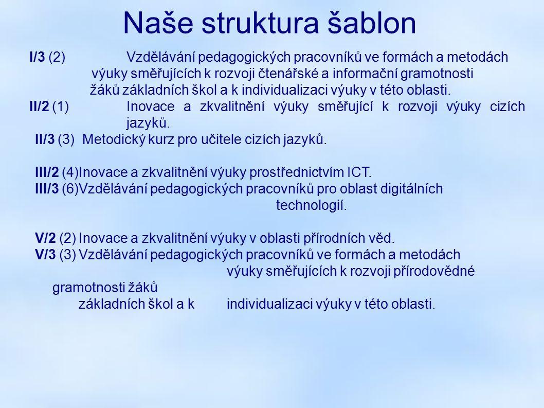 Naše struktura šablon I/3 (2)Vzdělávání pedagogických pracovníků ve formách a metodách výuky směřujících k rozvoji čtenářské a informační gramotnosti