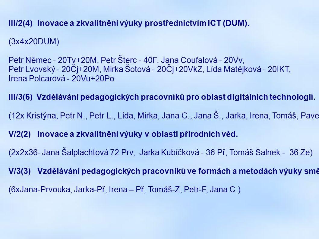 III/2(4)Inovace a zkvalitnění výuky prostřednictvím ICT (DUM). (3x4x20DUM) Petr Němec - 20Tv+20M, Petr Šterc - 40F, Jana Coufalová - 20Vv, Petr Lvovsk