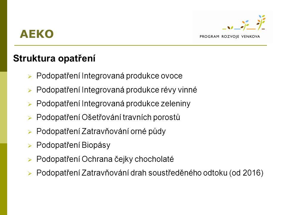 AEKO Struktura opatření  Podopatření Integrovaná produkce ovoce  Podopatření Integrovaná produkce révy vinné  Podopatření Integrovaná produkce zele